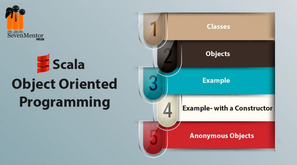Introduction to Scala Object Oriented Programming Basics