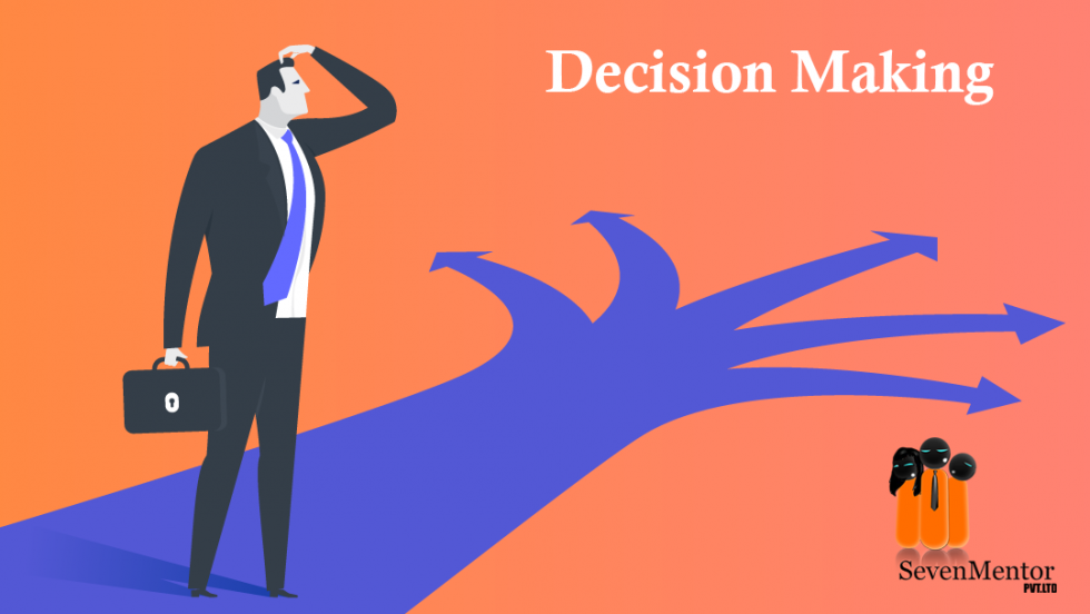 What is Decision Making