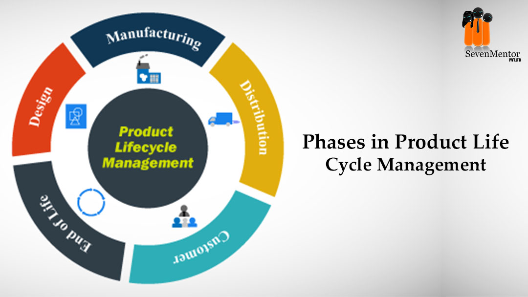 Phases in Product Life-Cycle Management